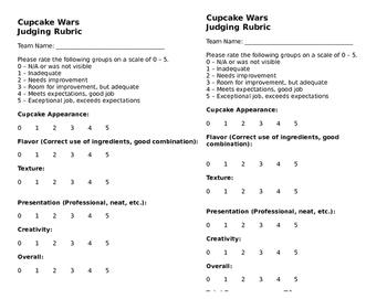 Cupcake Wars Judging Rubric