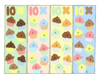 Cupcakes Multiplication Ten Tables Math Bookmarks pdf Facts Practice