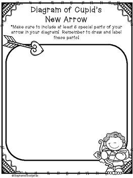 Cupid's New Arrow (Valentine's Creative Writing)