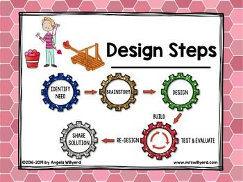 Valentine's Day STEM Challenge: Cupid's Catapult - Grades 5-8 - PowerPoint