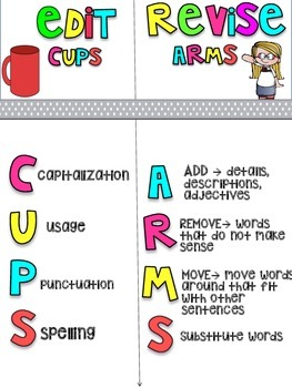 Cups & Arms (Revising & Editing Poster)