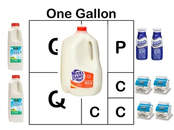 Cups, Pints, Quarts and Gallons