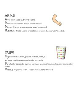 Cups and Arms Editing Guide