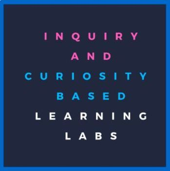 Curiosity Labs for Inquiry Based Learning: Rag Pickers in India (and poverty...)