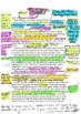 Curley's Wife extract annotations and analysis - OMAM