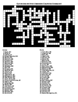 Currencies of the World Crossword & Word Search with KEYS