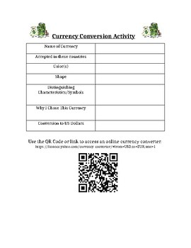 Currency Converter Math Activity