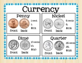 Currency/Coins Chart