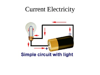 Current Electricity