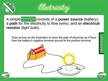 Current Electricity SMART Board File