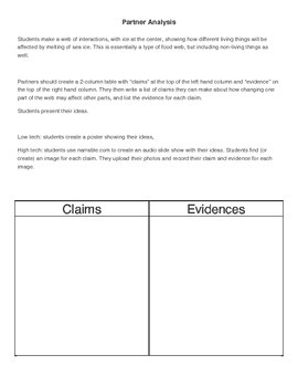 Current Event-Based Lesson Plans