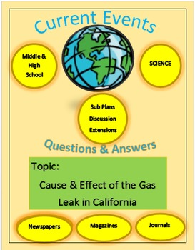 Current Events Science: The Cause & Effect of the Gas Leak in California