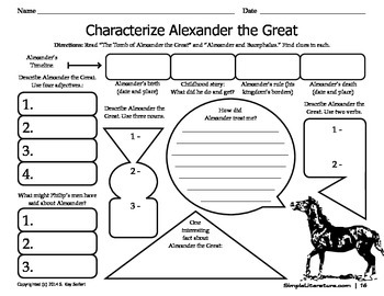 A Grave Find From the Days of Alexander the Great - 2SL3SL4SL5SL