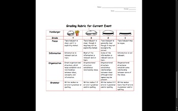 Current Event Worksheet for Interactive Notebook