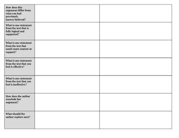 Current Event or Content Article Analysis Worksheet, Content Literacy