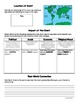 Current Events Analysis Worksheet