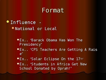 Current Events Assignment Format