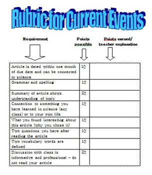 Current Events Assignment and Rubric