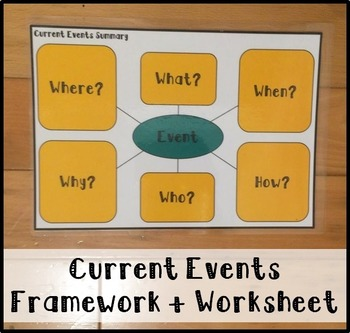 Current Events Framework and Worksheet