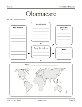 Current Events Lesson - Obamacare (The Affordable Care Act)