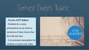 Current Events Mini-Presentation: Assignment Prompt with Rubric