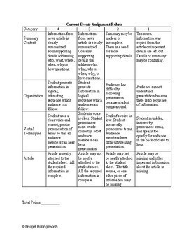 Current Events, Reading Skill based. Includes Rubric!