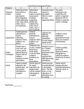 Current Events Rubric