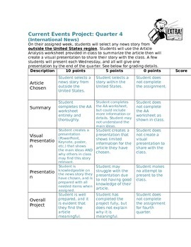 Current Events - Student-led Quarterly Project