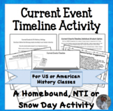 Current Events and U.S. History Annotation Timeline Distan