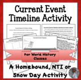 Current Events and World History Distance Learning Review