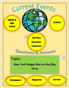 Current Events Science by Captain Planet: New York Wages War on Zika Virus