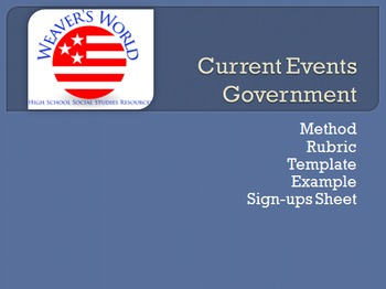 Current Events PowerPoint Presentation Project for Government - semester long