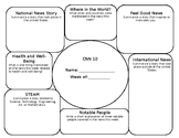 Current Events with CNN 10:  A Graphic Organizer for the Week