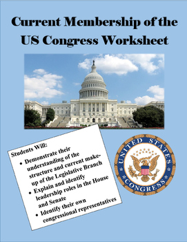 Current Membership of Congress Online Research Activity--L