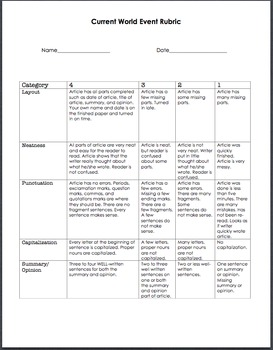 Current World Events Center Activity With Rubric