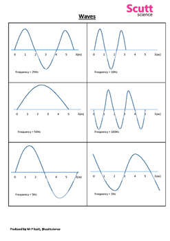 Current in circuits lesson and resources