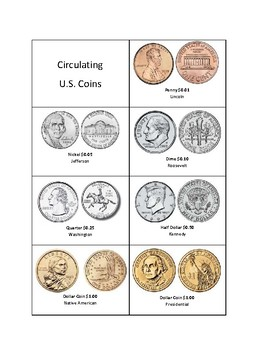 Currently Circulating U.S. Coins