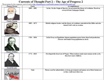 Currents of Thought -Part  2 Graphic Organizer  - Bill Burton