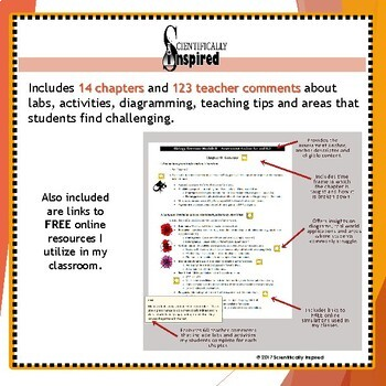 Curriculum BUNDLE - Biology Course Outline / Map (PA Keystone)