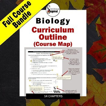 Curriculum BUNDLE - Biology Course Outline / Map (PA ...