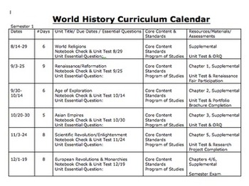 Curriculum calendar or map template by michele luck 39 s for Kindergarten curriculum map template