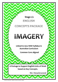 Curriculum Concepts - Imagery