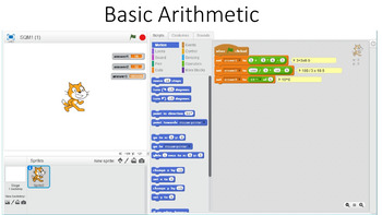 Curriculum Enrichment with Scratch (Quizzes, Interactive