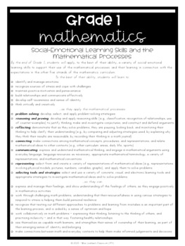 Ontario Curriculum Expectations Checklist: Assessments, Feedback, Observations