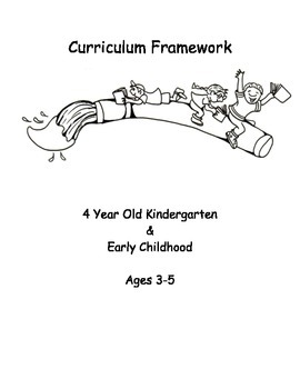 Curriculum Framework Adapted From: Wisconsin Model Early Learning Standards