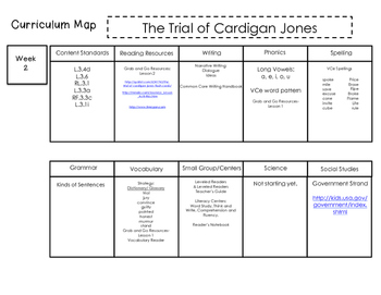 Curriculum Map- 3rd Grade Journey's