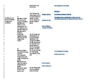 Curriculum Map Grade 2 Trimeseter 1 - Sadlier Religion w/Project Disciple