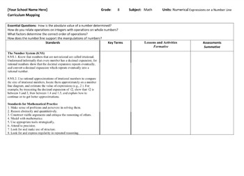 Curriculum Map Common Core Math Grade 8