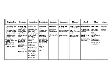 Curriculum Map Orchestra Years 1 & 2