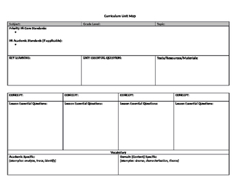 Curriculum Map Template